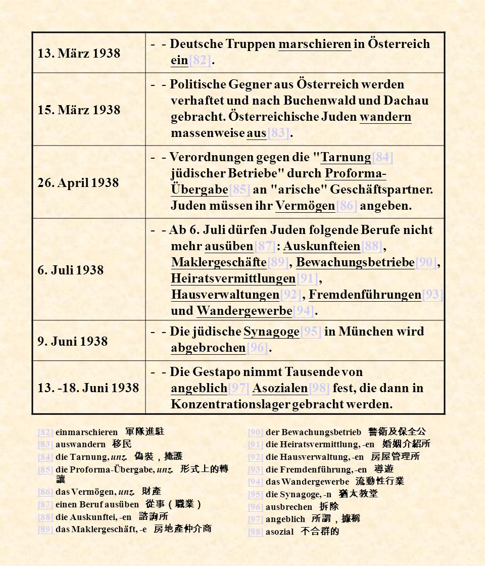 - - Deutsche Truppen marschieren in Österreich ein[82]. 15. März 1938